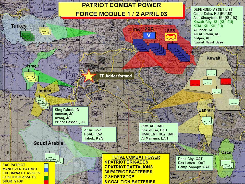 PATRIOT COMBAT POWER FORCE MODULE 1 / 2 APRIL 03