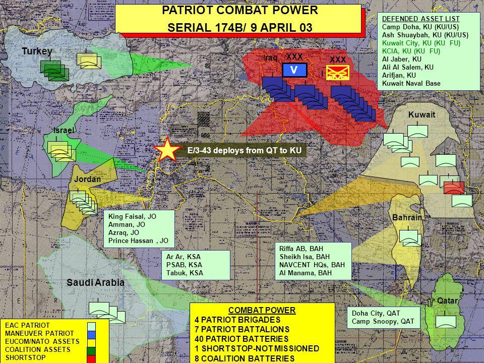 PATRIOT COMBAT POWER SERIAL 174B/ 9 APRIL 03