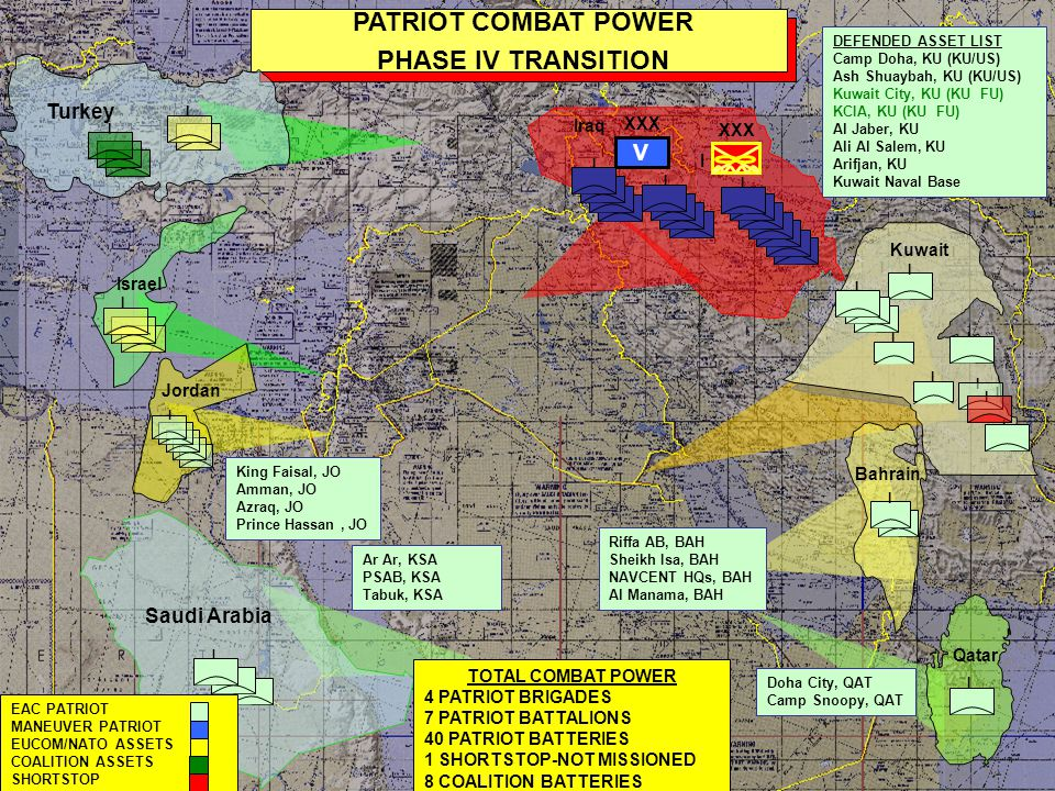 PATRIOT COMBAT POWER PHASE IV TRANSITION