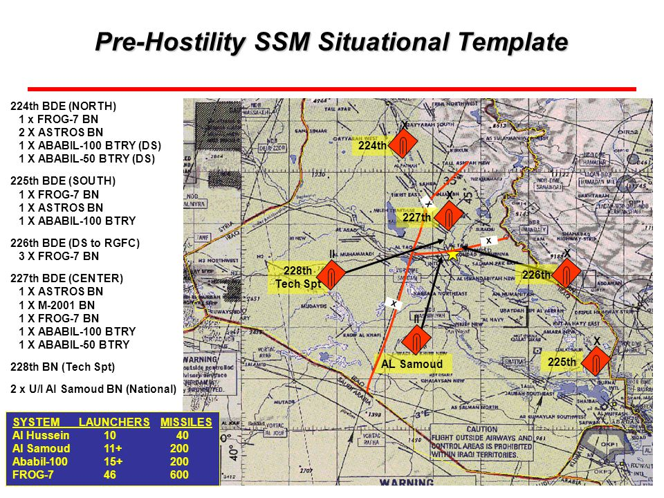 Pre-Hostility SSM Situational Template