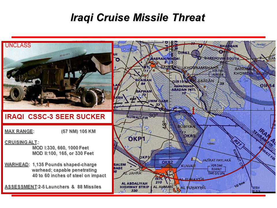 Iraqi Cruise Missile Threat