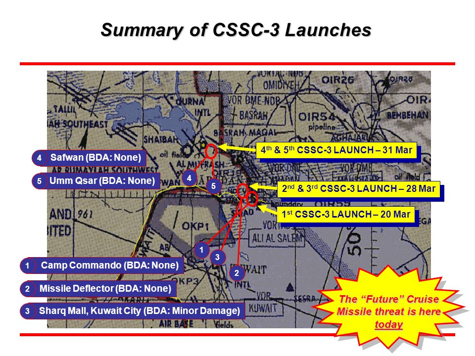 Summary of CSSC-3 Launches