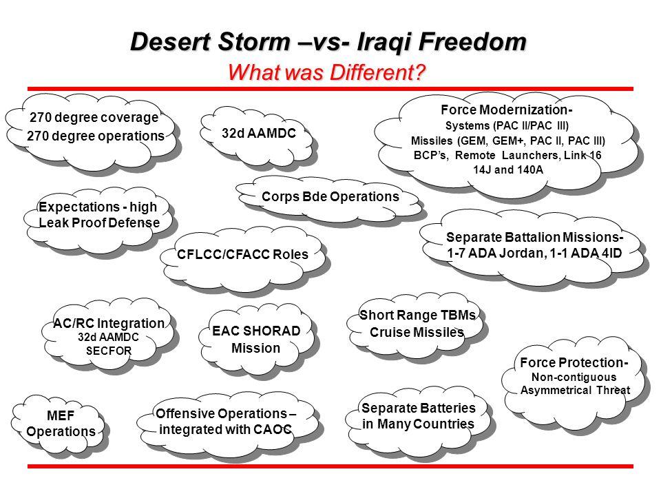 Desert Storm –vs- Iraqi Freedom