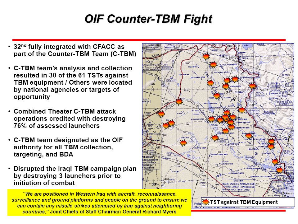 OIF Counter-TBM Fight 32nd fully integrated with CFACC as part of the Counter-TBM Team (C-TBM)