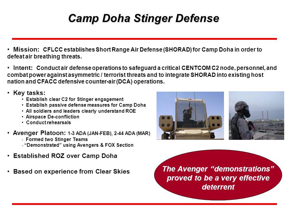 Camp Doha Stinger Defense