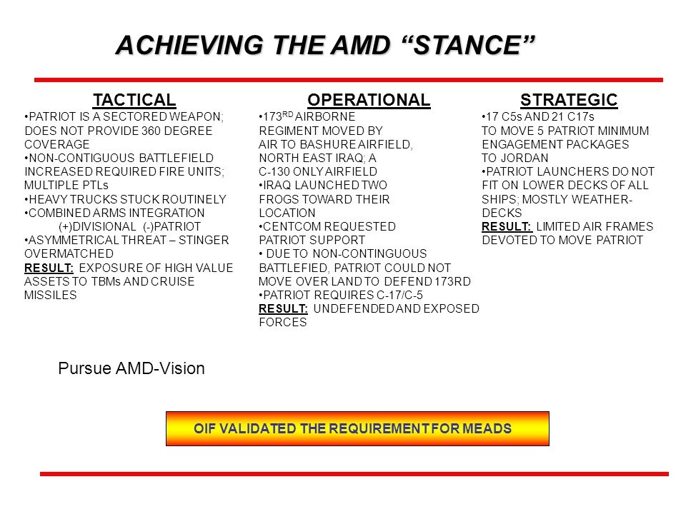 ACHIEVING THE AMD STANCE