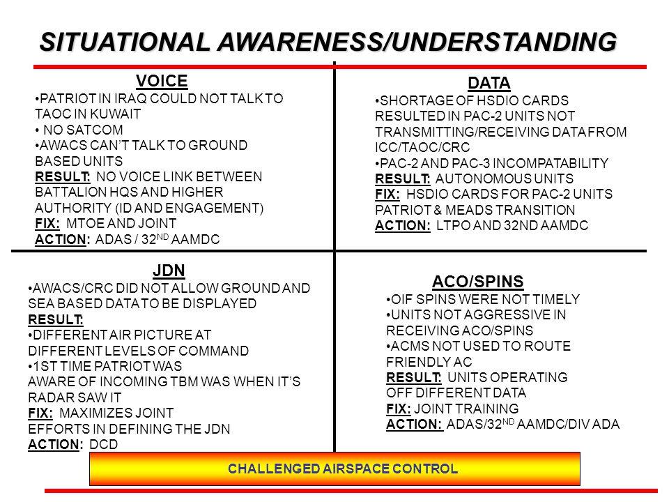 SITUATIONAL AWARENESS/UNDERSTANDING