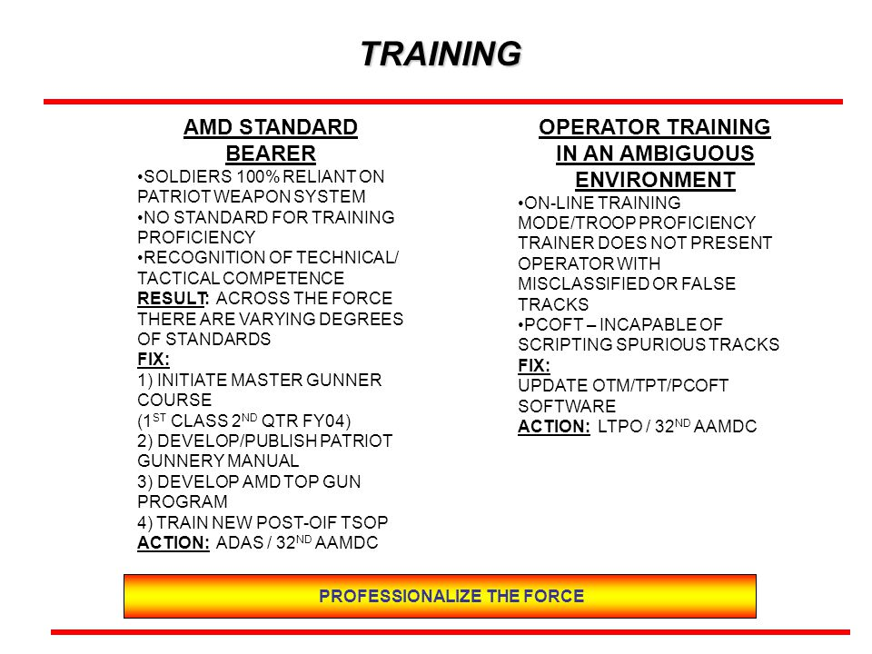 TRAINING AMD STANDARD BEARER OPERATOR TRAINING IN AN AMBIGUOUS