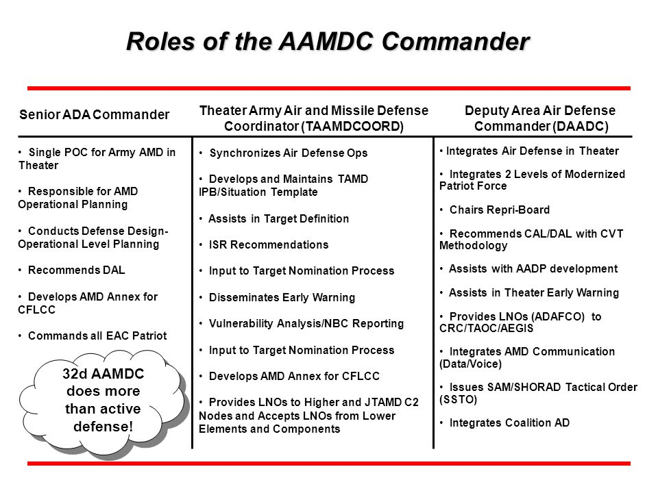 Roles of the AAMDC Commander