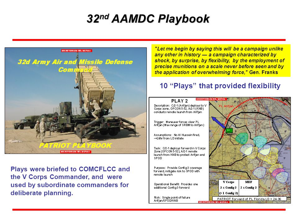 32nd AAMDC Playbook 10 Plays that provided flexibility