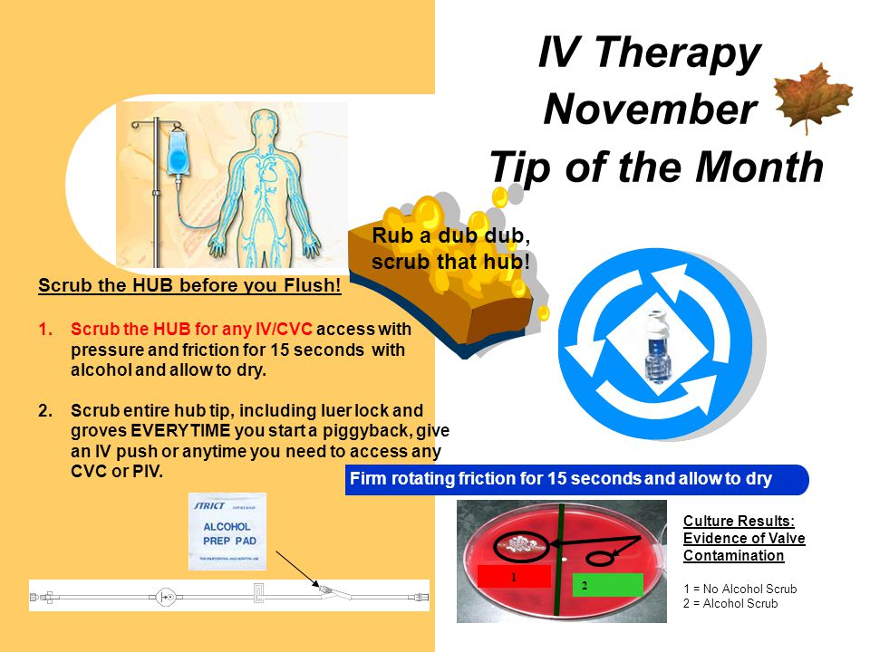 IV Therapy November Tip of the Month