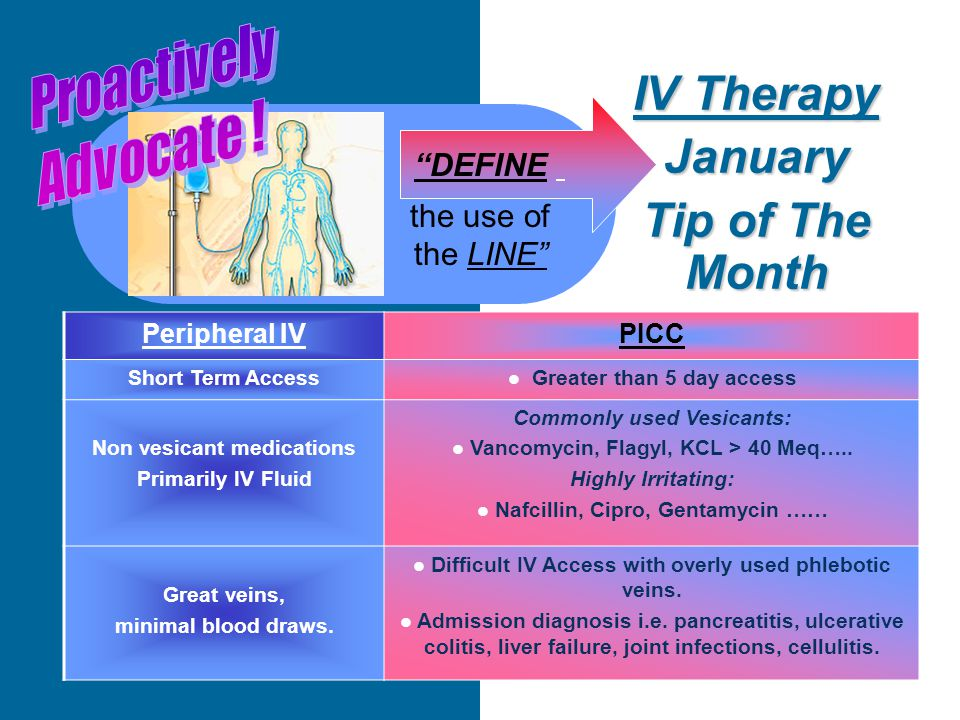 IV Therapy January Tip of The Month