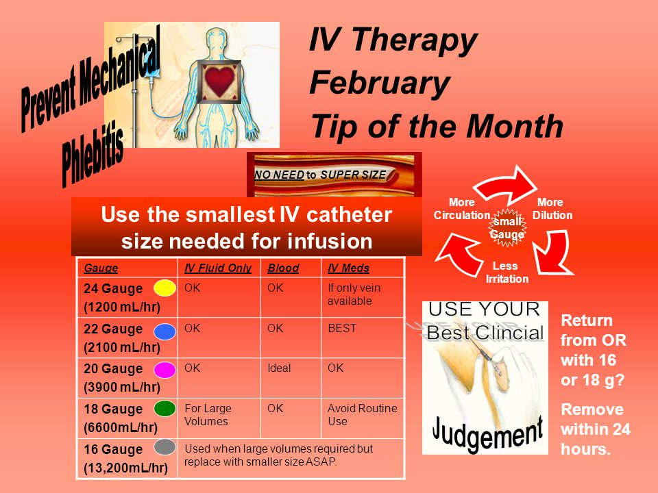 IV Therapy February Tip of the Month