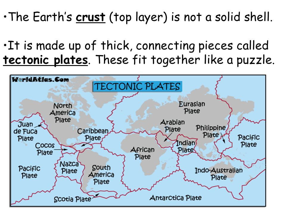 The Earth's crust (top layer) is not a solid shell.