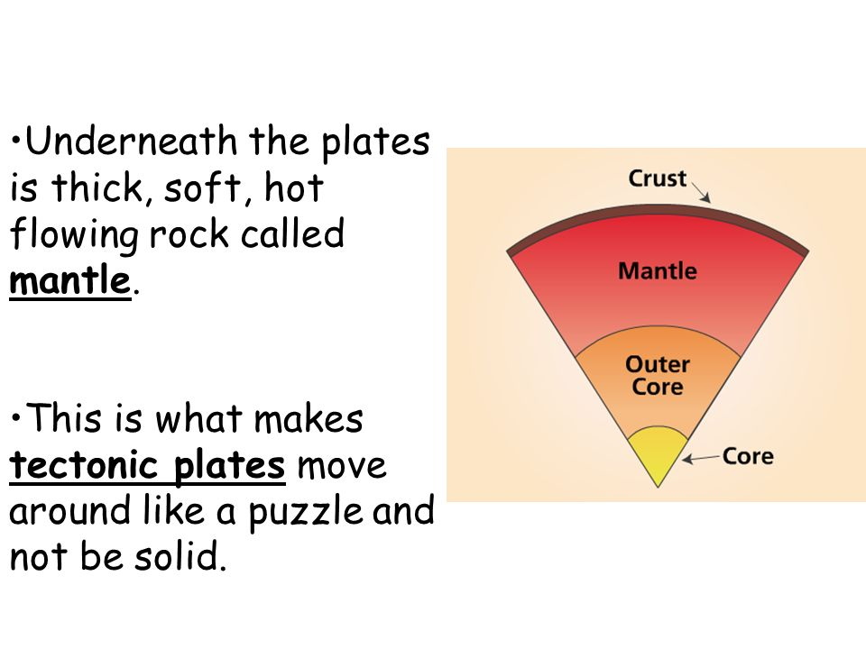 Underneath the plates is thick, soft, hot flowing rock called mantle.