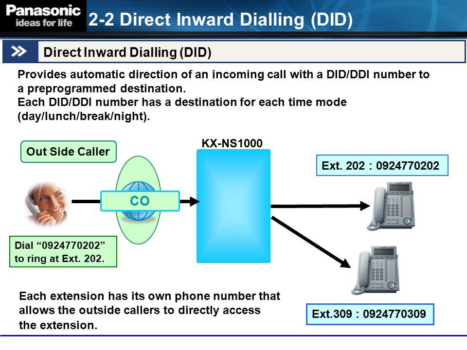2-2 Direct Inward Dialling (DID)