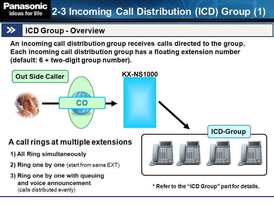 2-3 Incoming Call Distribution (ICD) Group (1)