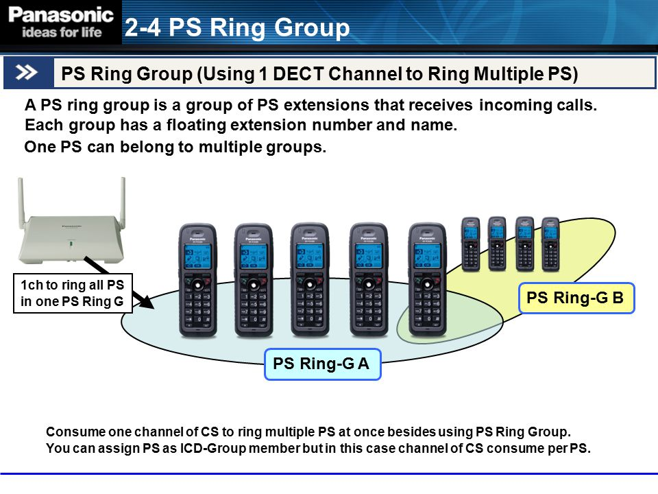 2-4 PS Ring Group PS Ring Group (Using 1 DECT Channel to Ring Multiple PS)