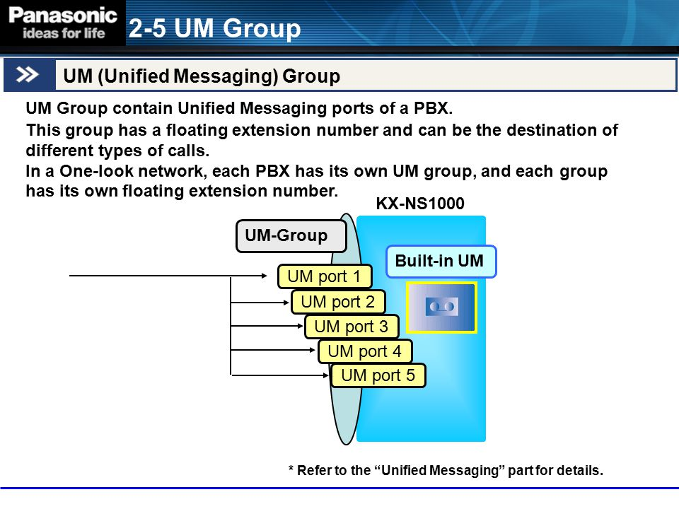 2-5 UM Group UM (Unified Messaging) Group