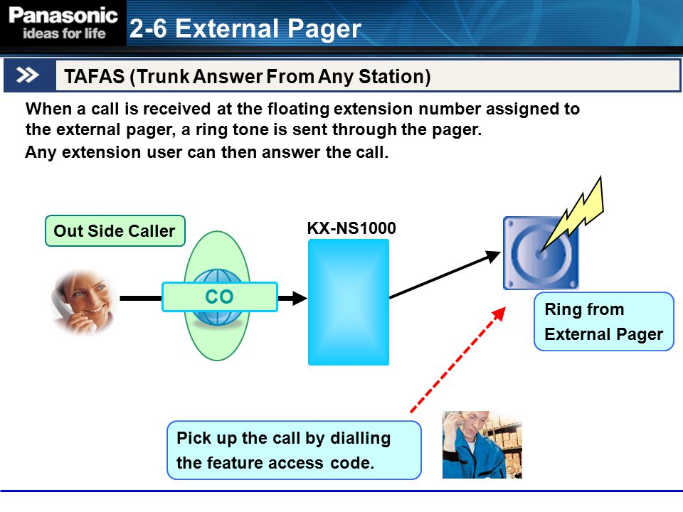 2-6 External Pager TAFAS (Trunk Answer From Any Station) CO