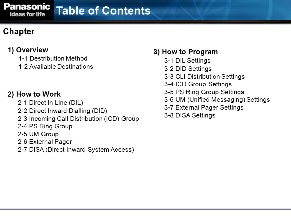 Table of Contents Chapter 1) Overview 3) How to Program 2) How to Work