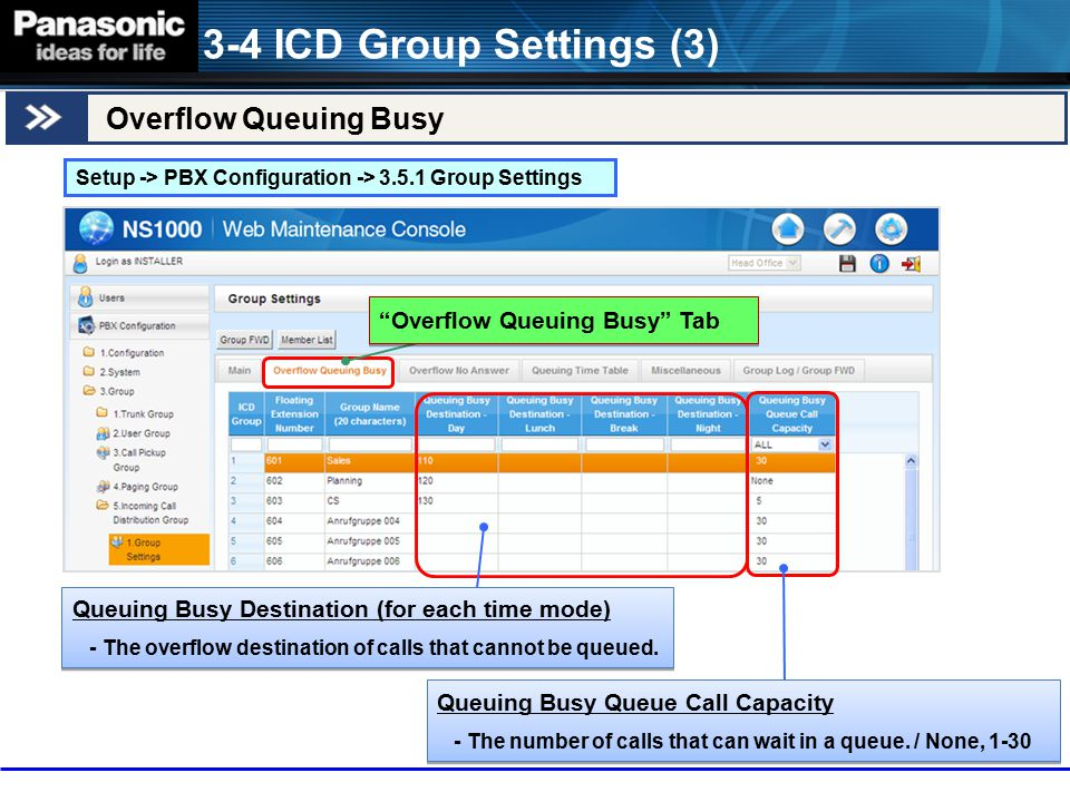 3-4 ICD Group Settings (3) Overflow Queuing Busy