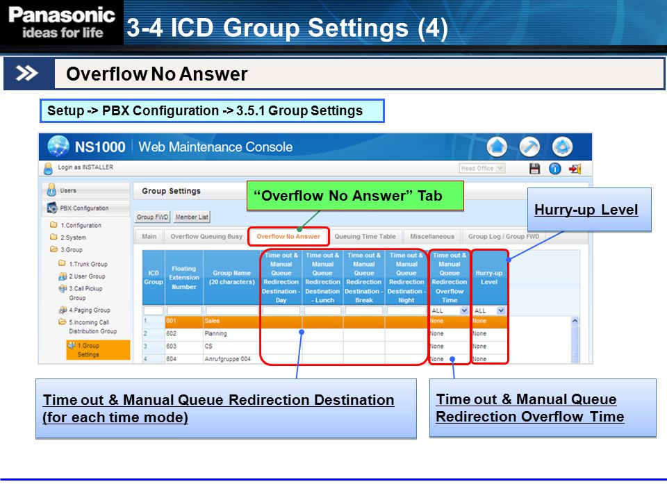3-4 ICD Group Settings (4) Overflow No Answer Overflow No Answer Tab