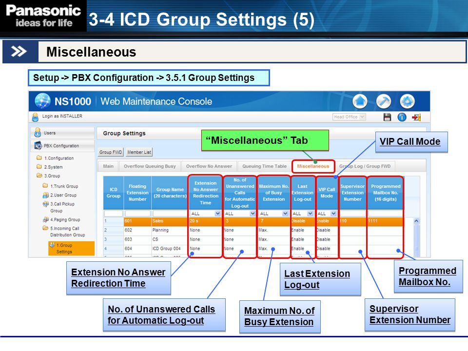 3-4 ICD Group Settings (5) Miscellaneous Miscellaneous Tab