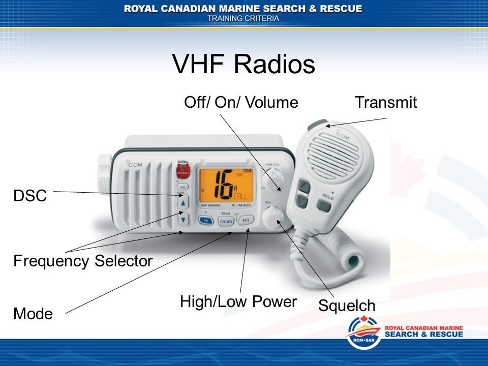 VHF Radios Off/ On/ Volume Transmit DSC Frequency Selector