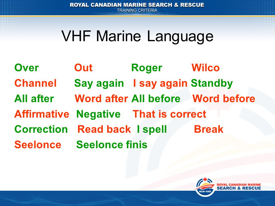 VHF Marine Language Over Out Roger Wilco