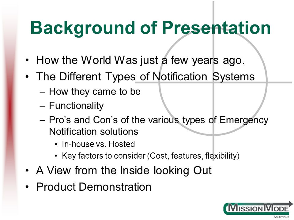 Background of Presentation