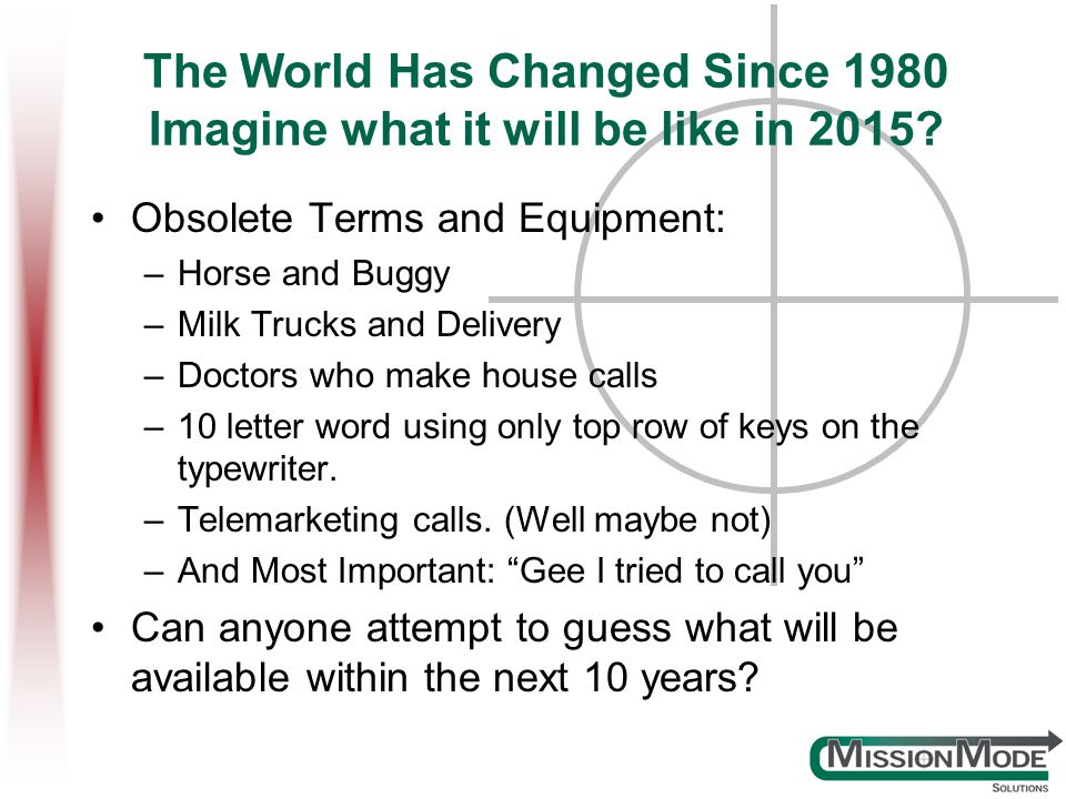The World Has Changed Since 1980 Imagine what it will be like in 2015