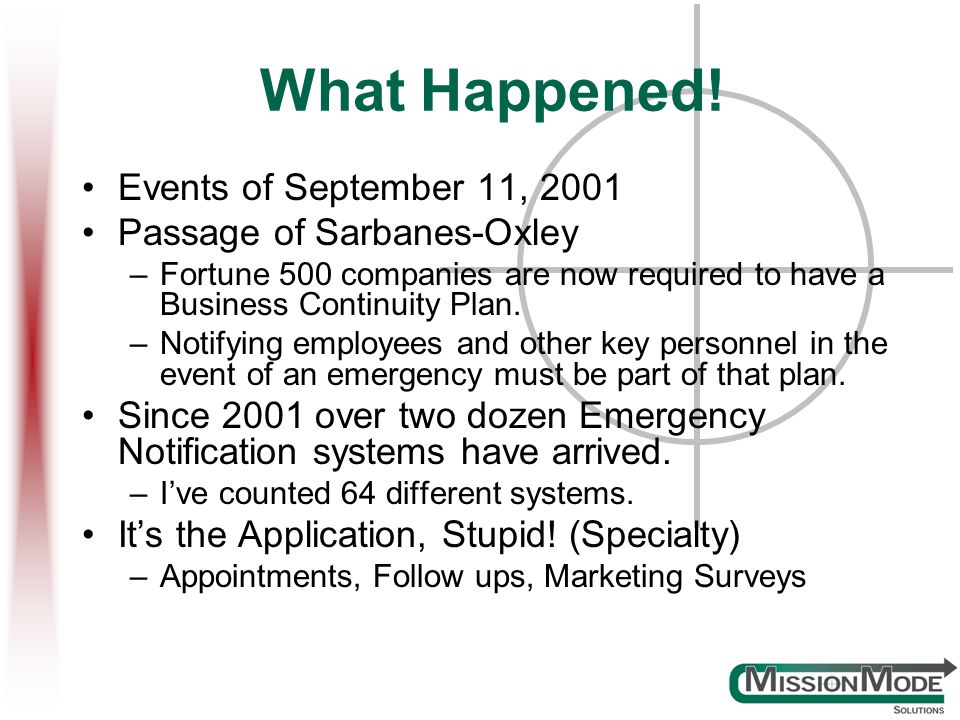 What Happened! Events of September 11, 2001 Passage of Sarbanes-Oxley