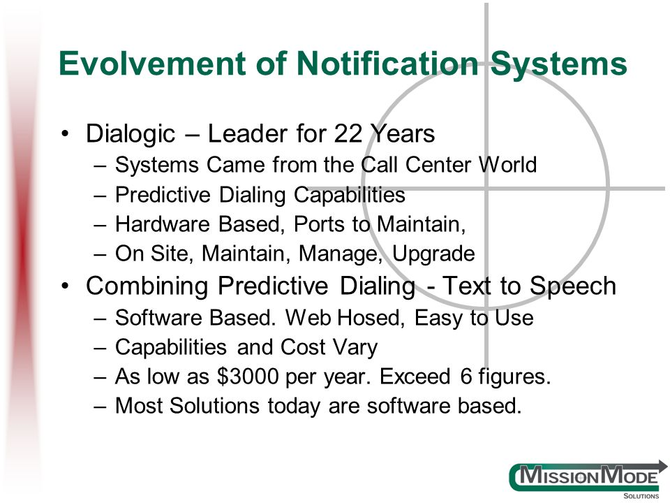 Evolvement of Notification Systems