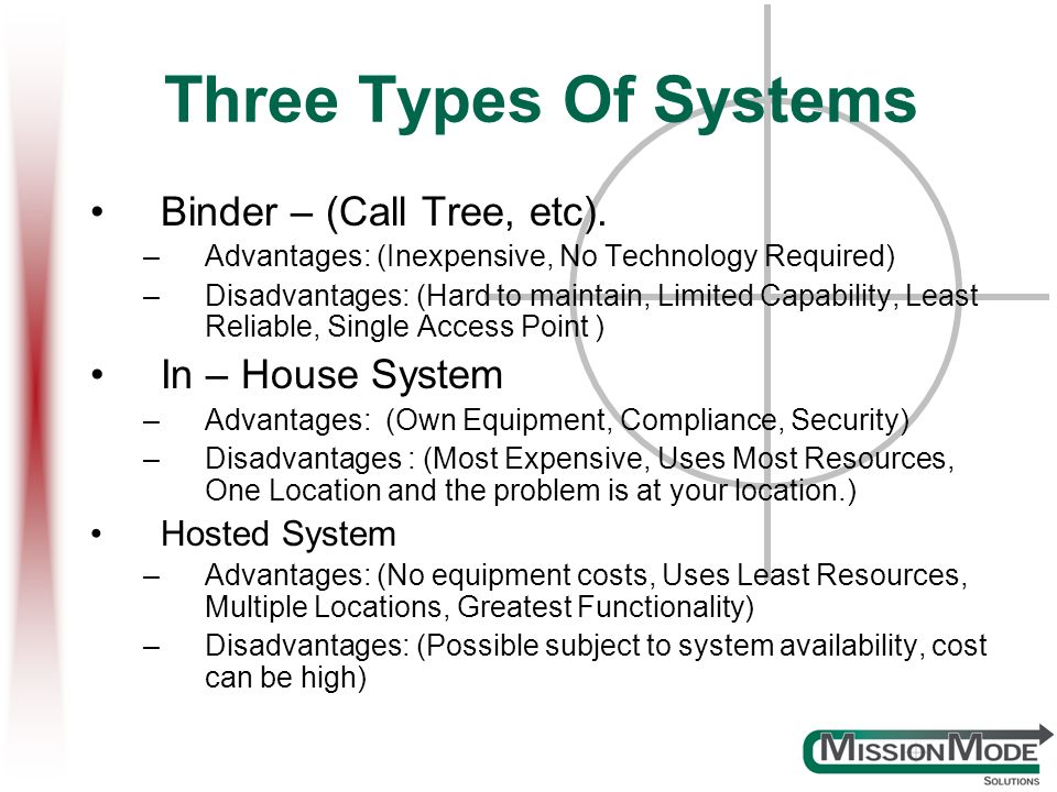 Three Types Of Systems Binder – (Call Tree, etc). In – House System