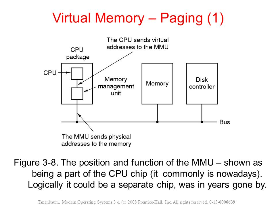 Virtual Memory – Paging (1)