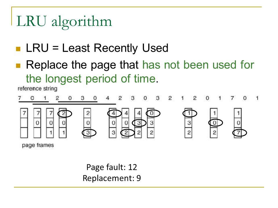 LRU algorithm LRU = Least Recently Used