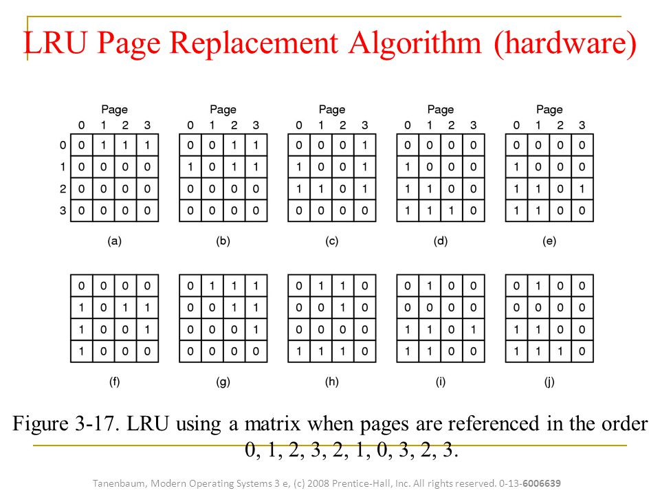 LRU Page Replacement Algorithm (hardware)