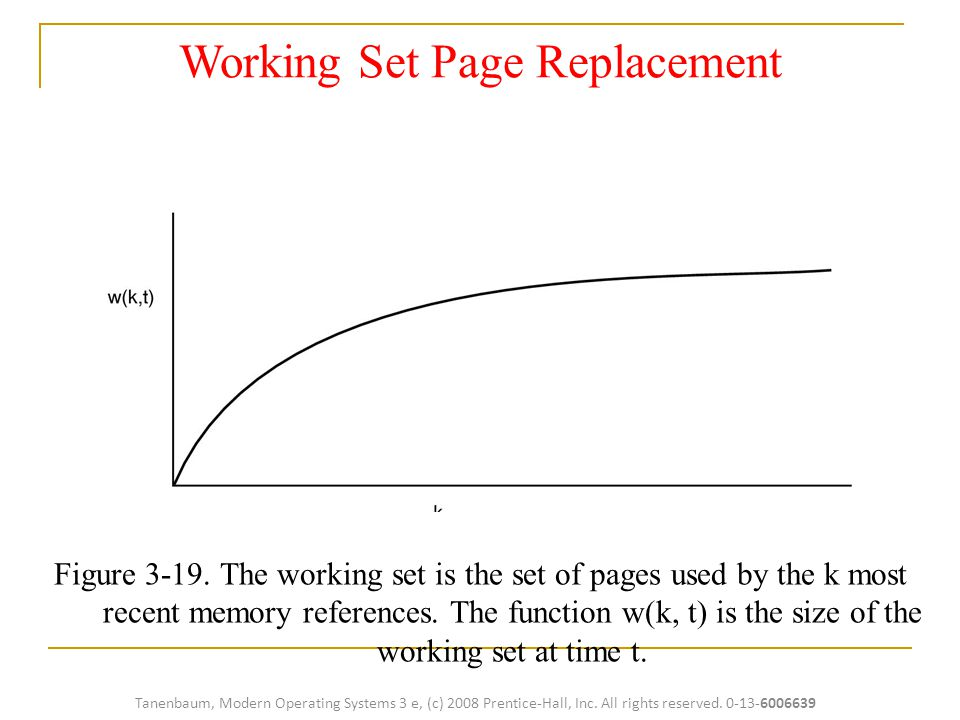 Working Set Page Replacement