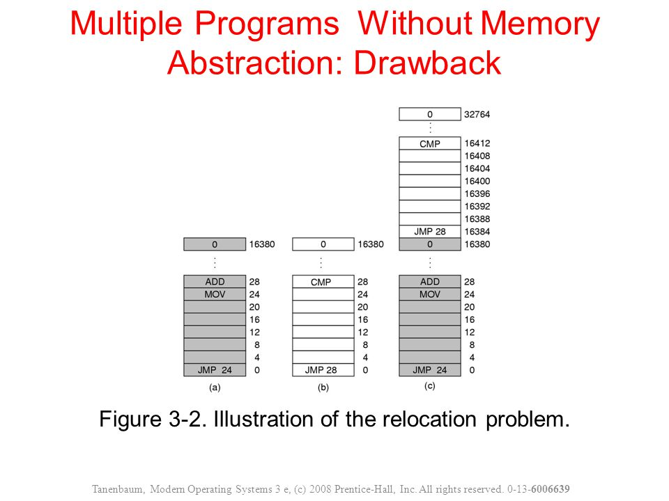 Multiple Programs Without Memory Abstraction: Drawback