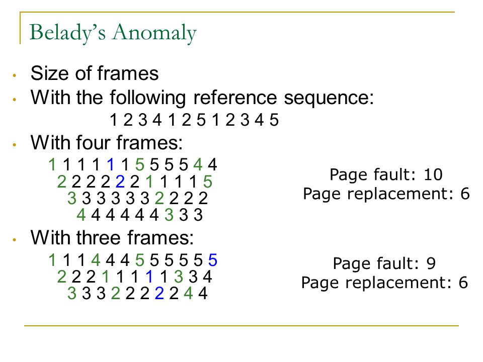 Belady's Anomaly Size of frames With the following reference sequence: