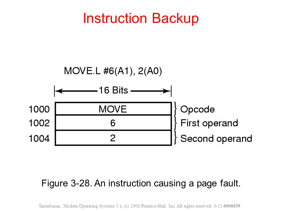 Figure 3-28. An instruction causing a page fault.