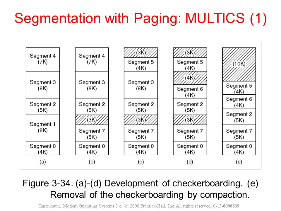 Segmentation with Paging: MULTICS (1)