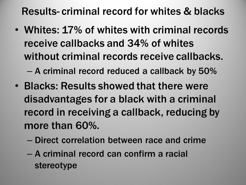 Results- criminal record for whites & blacks