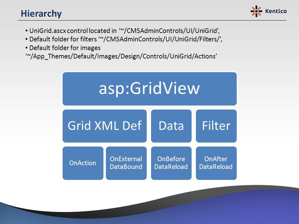 asp:GridView Grid XML Def Data Filter Hierarchy