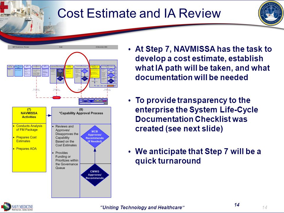 Cost Estimate and IA Review