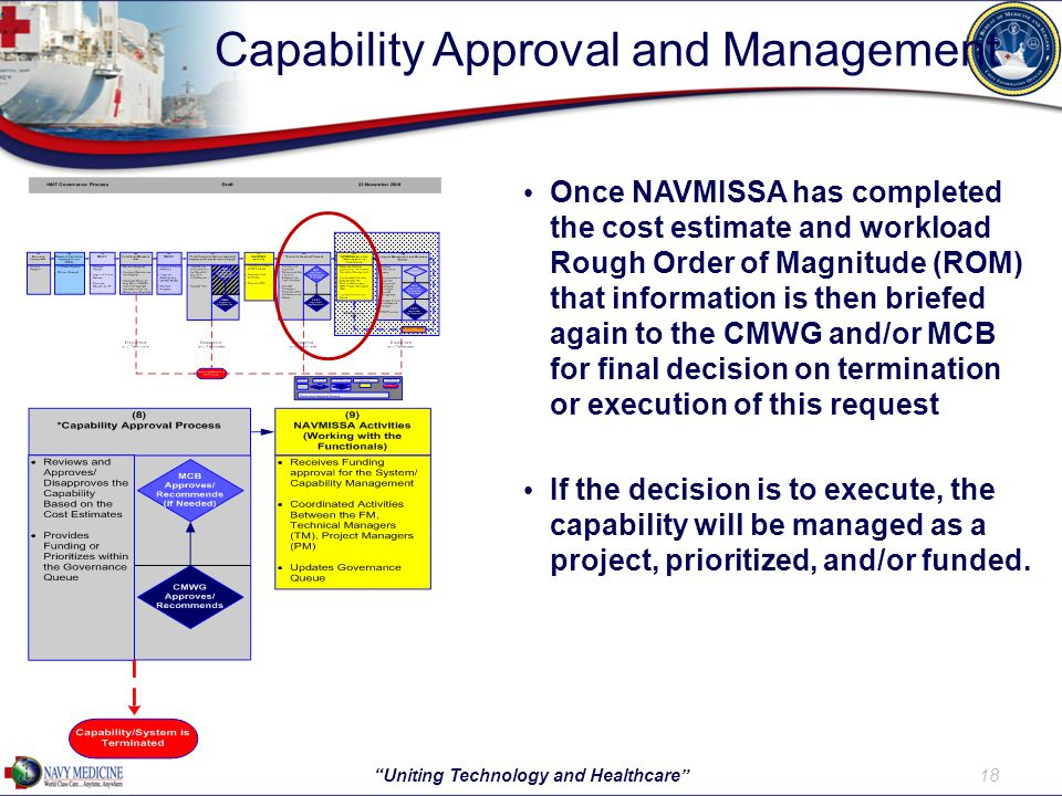 Capability Approval and Management