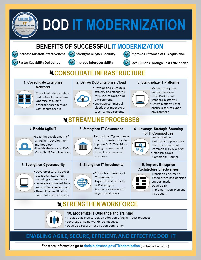 BENEFITS OF SUCCESSFUL IT MODERNIZATION