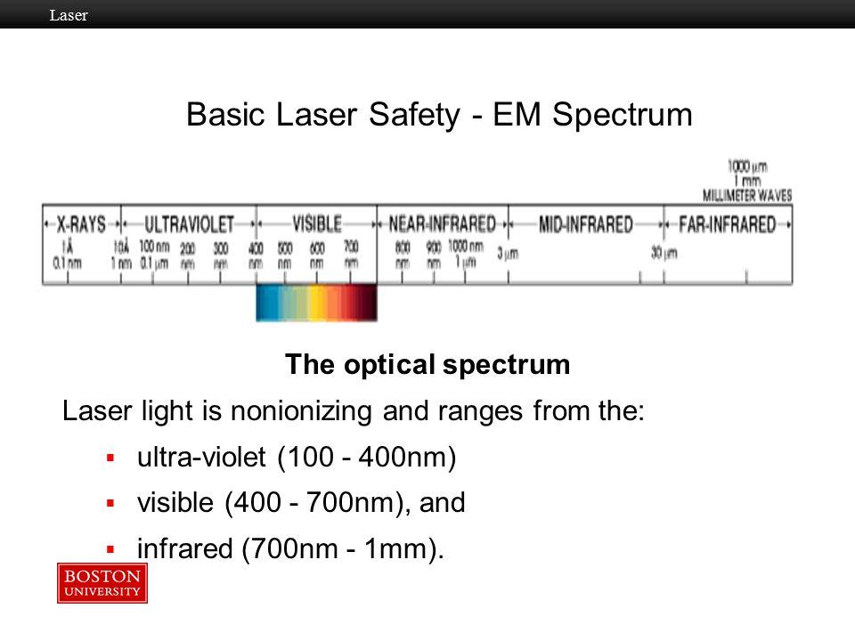 Basic Laser Safety - EM Spectrum