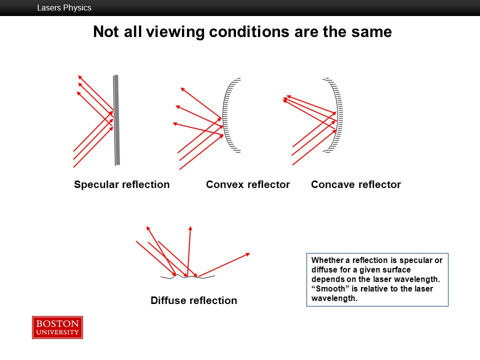 Not all viewing conditions are the same